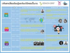 13 เวทีแลกเปลี่ยนเรียนรู้และห้องเวิร์คชอป ในงาน EDUCA2017 @ IMPACT Forum Hall 9 | Banmai | Nonthaburi | ไทย